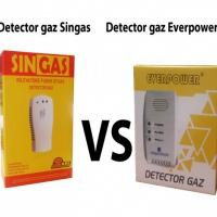 Ce este si ce face detectorul de gaz si GPL