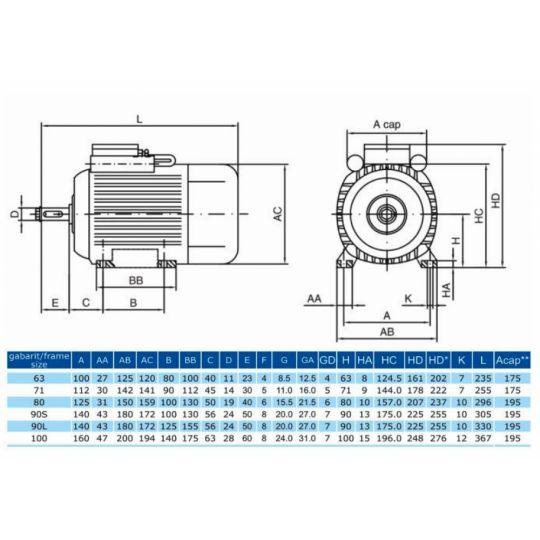Motor monofazat 0.75 Kw, 1410 rot/min MMF80 Electroprecizia