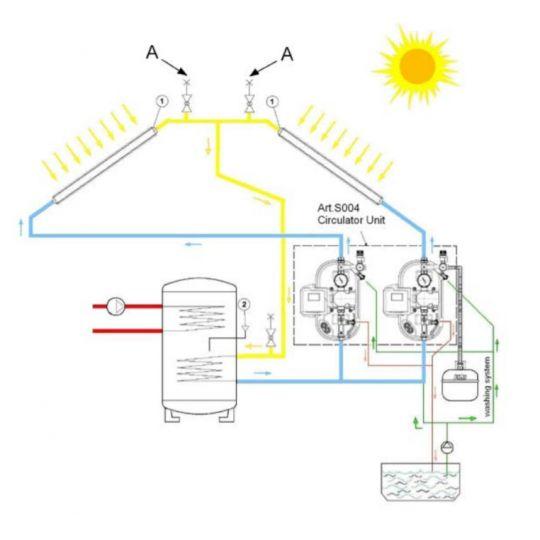 Grup pompare si control sisteme solare ICMA S004 + S301