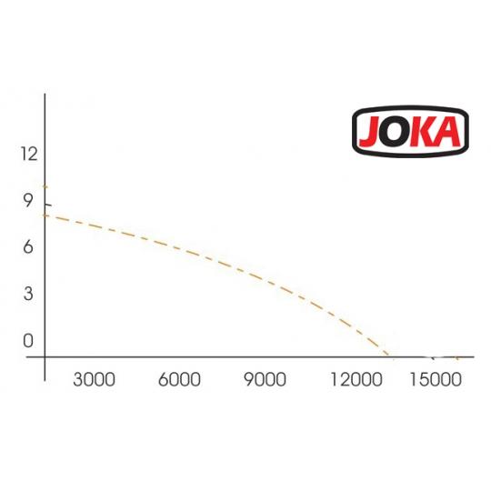 Pompa submersibila ape murdare JOKA, 750W, inaltime 9 m