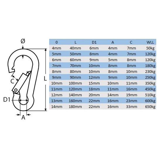 Carabina simpla DIN 5299C - 8x80mm ZA