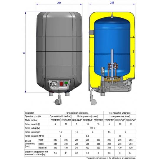 Boiler electric Eldom 15 l Extra Life, rezistenta 2000W, sub chiuveta, clasa B