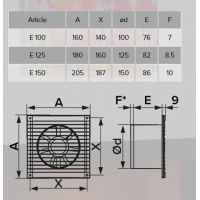 Ventilator axial de baie 150 E150 Era