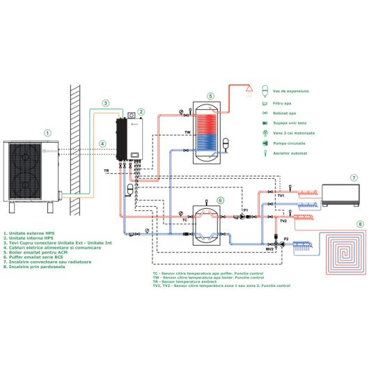 Pompa caldura aer-apa, 11.5 kW, racire+incalzire, puffer 80 litri, Eldom Green Line