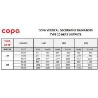 Calorifer otel panel, montaj vertical 20x1600x500 Copa Konvecs