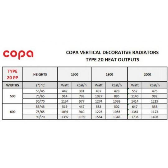 Calorifer otel panel, montaj vertical 20x1800x500 Copa Konvecs