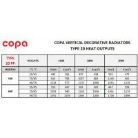 Calorifer otel panel, montaj vertical 20x2000x600 Copa Konvecs