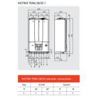 Centrala termica in condensare Immergas VICTRIX TERA 24/28 1, incalzire+ACM, 24 kW, clasa A, kit evacuare inclus