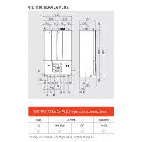 Centrala termica in condensare Immergas VICTRIX TERA 24 PLUS, incalzire, 24 kW, clasa A, kit evacuare inclus