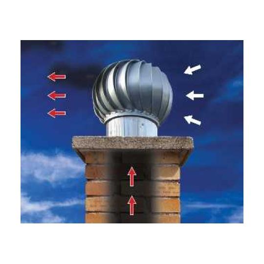 Terminal cos de fum rotativ 150 mm