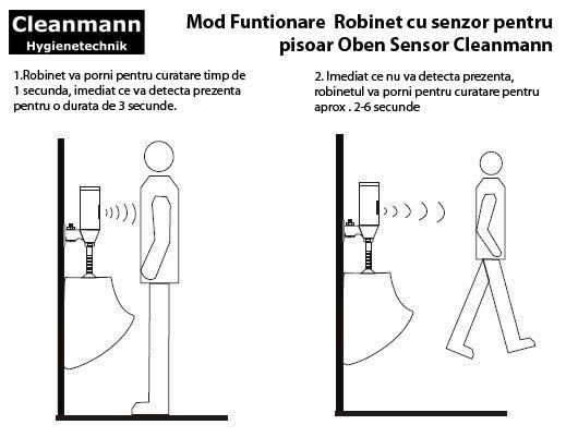 Robinet cu senzor pentru pisoar Oben Sensor Cleanmann