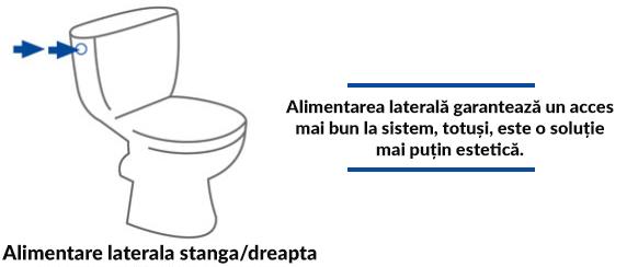 Vas WC set compact iesire laterala capac duroplast Cersanit President