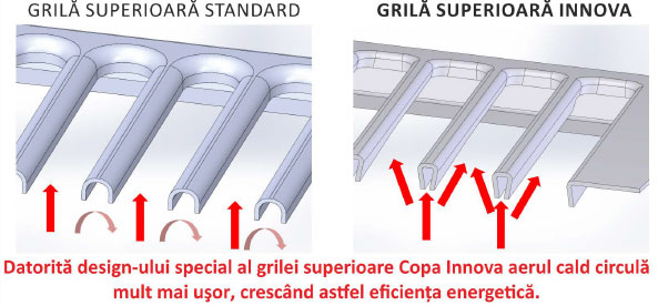 Calorifer otel panel 22x600x3000 Innova Copa