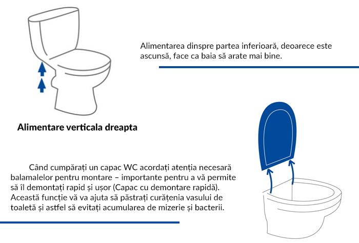 Vas WC set compact alimentare apa inferioara Colour Cersanit (capac cadere lenta inclus)