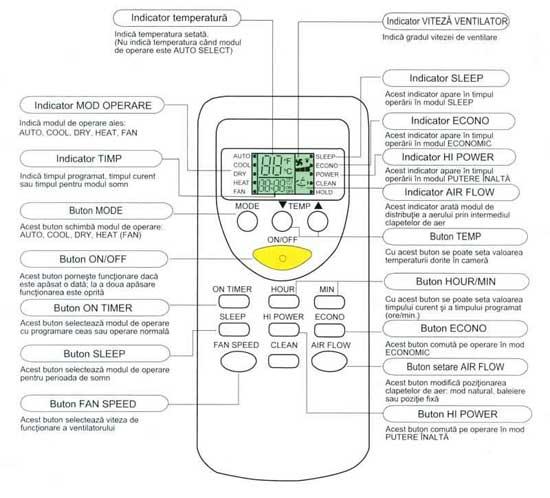 Кондиционер Дантекс Инструкция Yb1fa